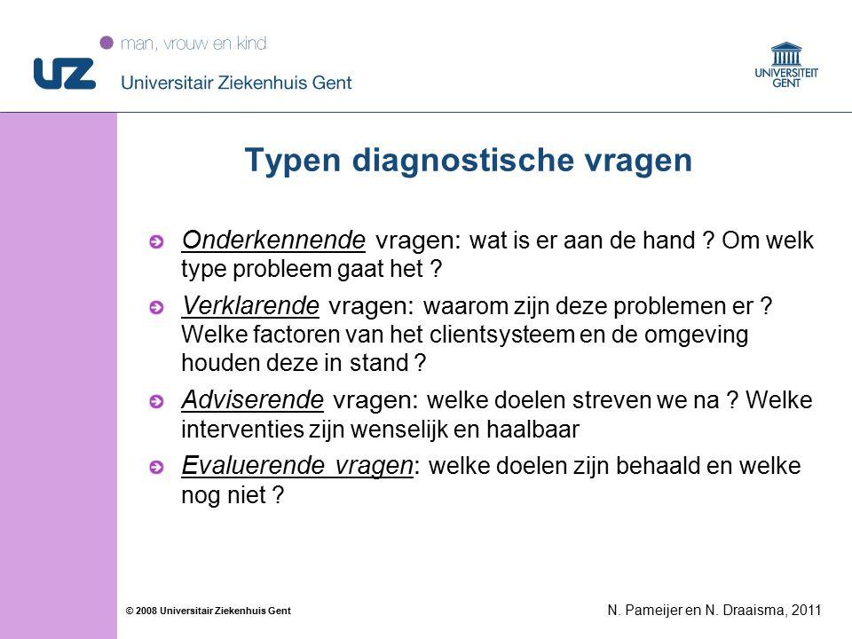 66 © 2008 Universitair Ziekenhuis Gent Typen diagnostische vragen Onderkennende vragen: wat is er aan de hand .