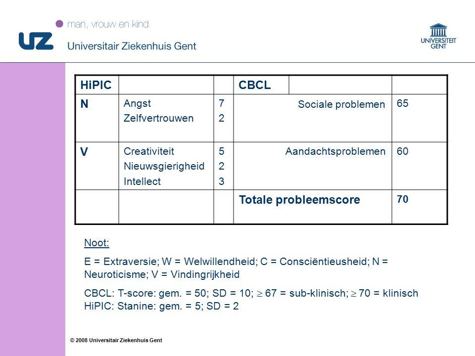 64 © 2008 Universitair Ziekenhuis Gent HiPICCBCL N Angst Zelfvertrouwen 7272 Sociale problemen 65 V Creativiteit Nieuwsgierigheid Intellect 523523 Aandachtsproblemen60 Totale probleemscore 70 Noot: E = Extraversie; W = Welwillendheid; C = Consciëntieusheid; N = Neuroticisme; V = Vindingrijkheid CBCL: T-score: gem.