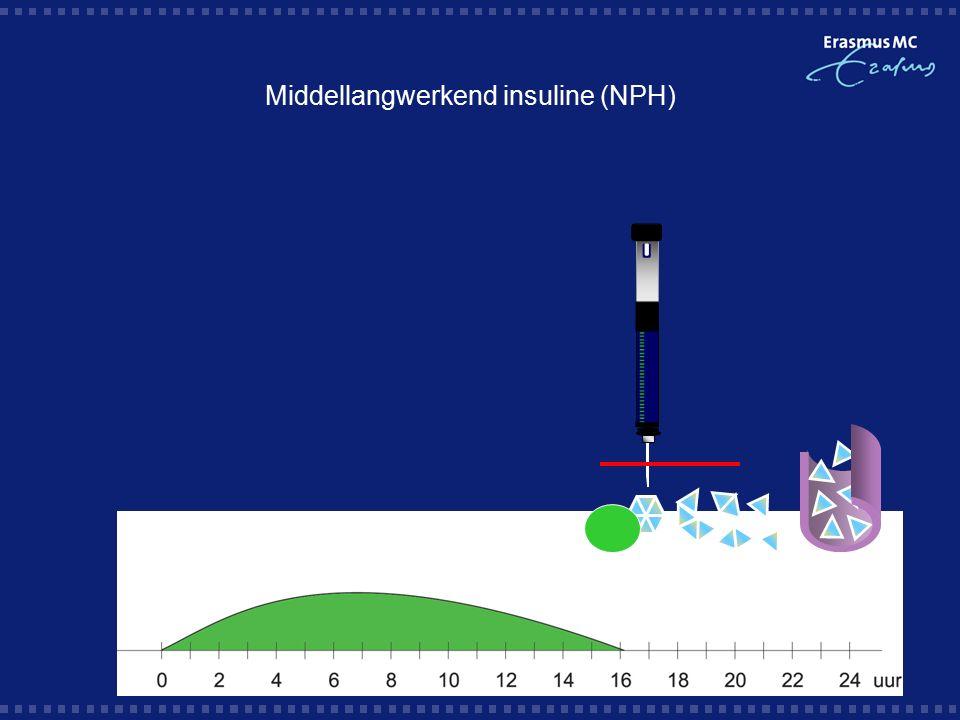 15 Middellangwerkend insuline (NPH)