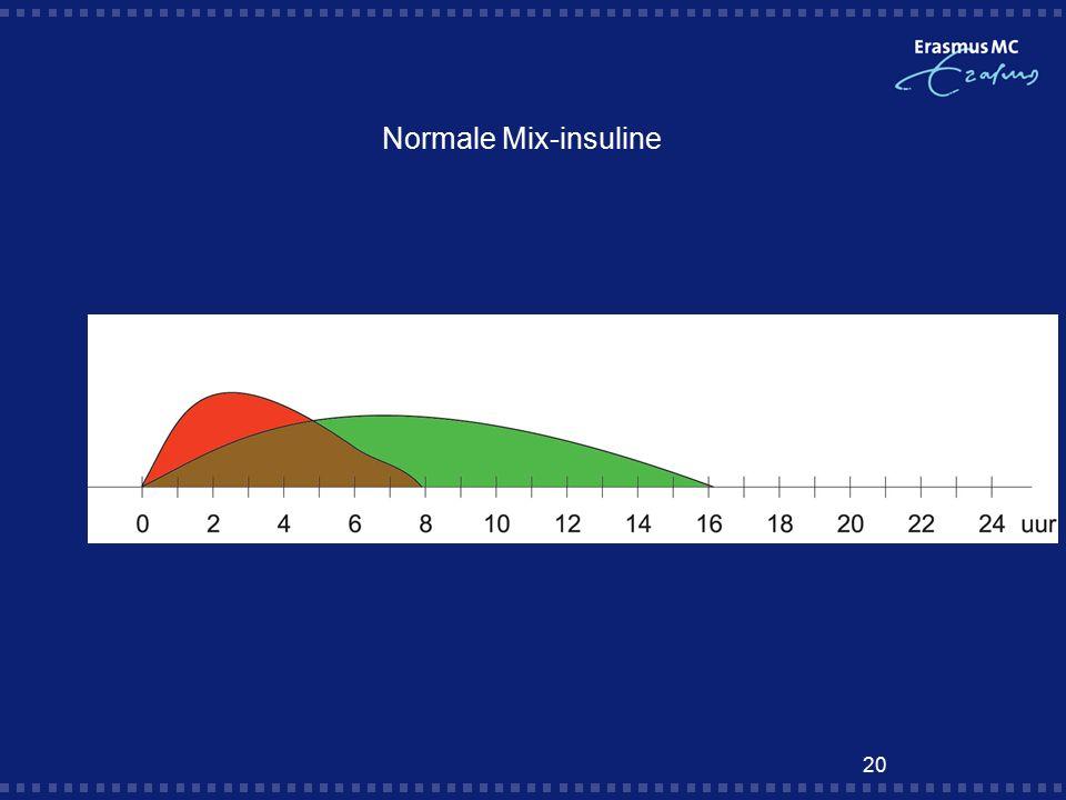 20 Normale Mix-insuline