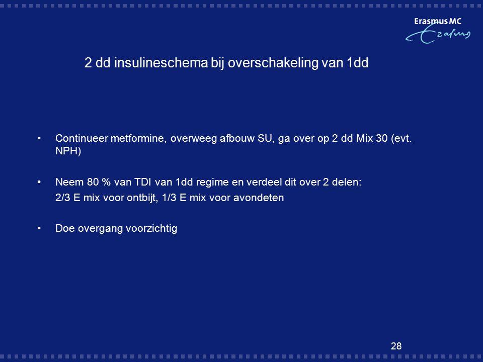 28 2 dd insulineschema bij overschakeling van 1dd Continueer metformine, overweeg afbouw SU, ga over op 2 dd Mix 30 (evt.
