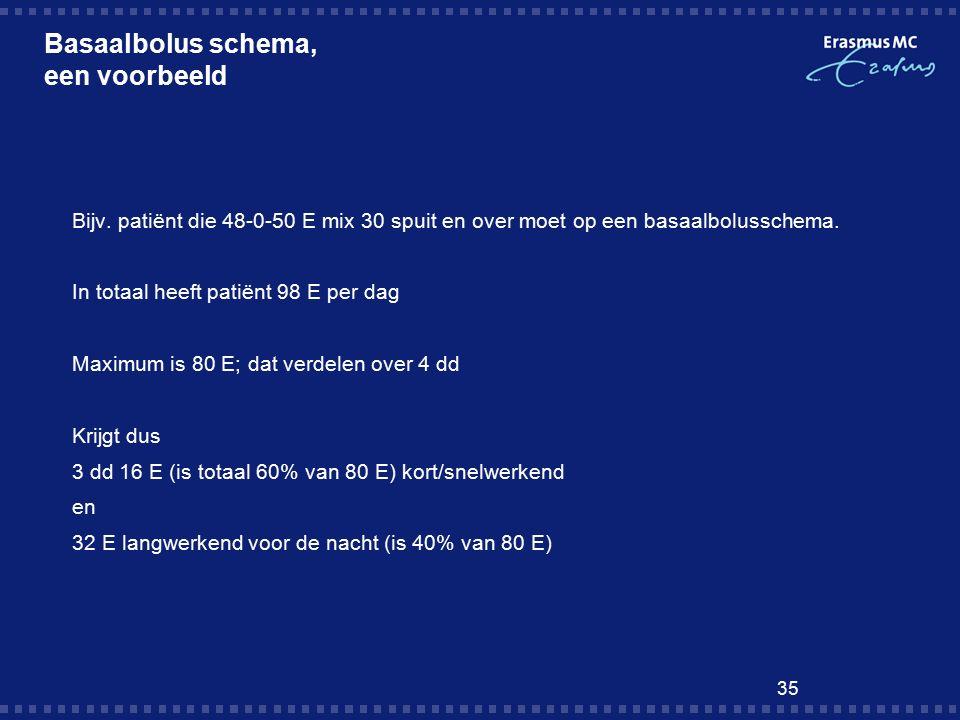 35 Basaalbolus schema, een voorbeeld  Bijv.
