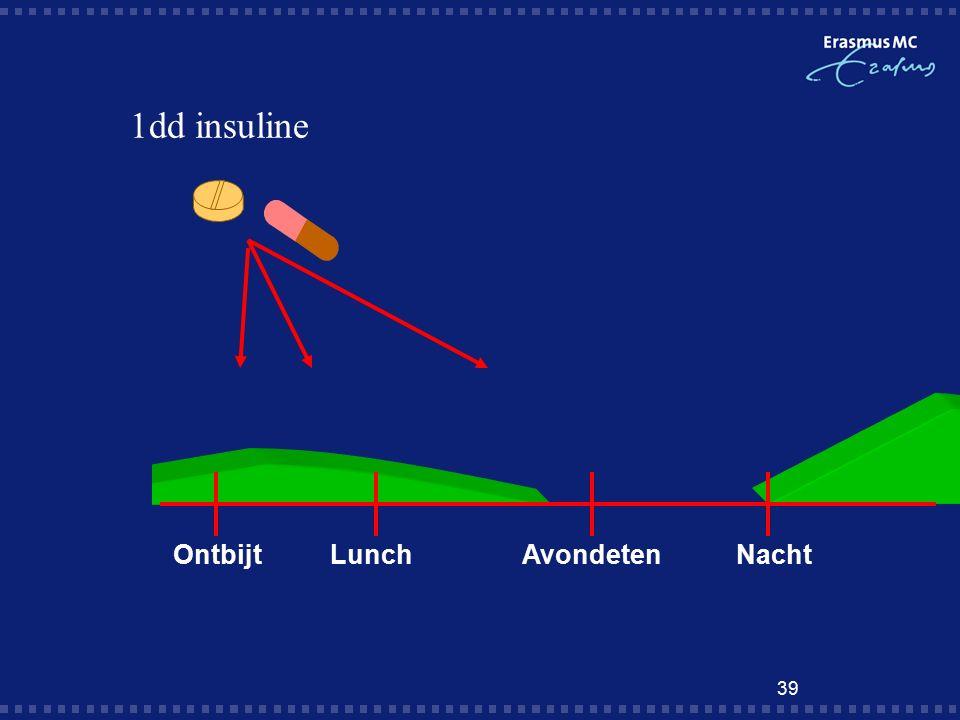 39 1dd insuline OntbijtLunchAvondeten Nacht
