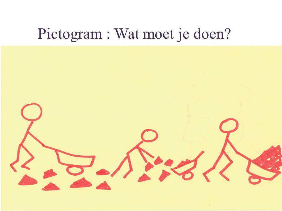Pictogram : Wat moet je doen?
