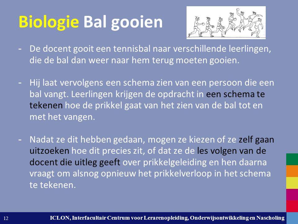 Leiden University. The university to discover. ICLON, Interfacultair Centrum voor Lerarenopleiding, Onderwijsontwikkeling en Nascholing 12 Biologie Ba