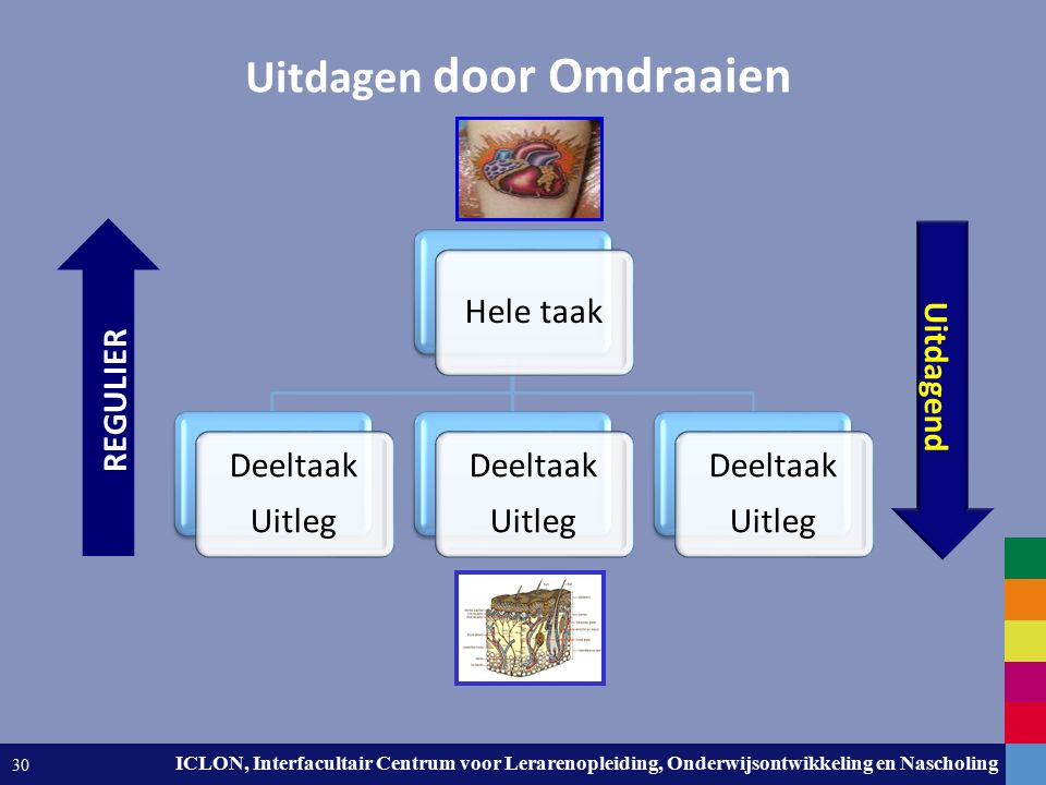 Leiden University. The university to discover. ICLON, Interfacultair Centrum voor Lerarenopleiding, Onderwijsontwikkeling en Nascholing 30 Uitdagen do