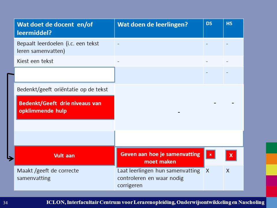 Leiden University. The university to discover. ICLON, Interfacultair Centrum voor Lerarenopleiding, Onderwijsontwikkeling en Nascholing 34 Wat doet de