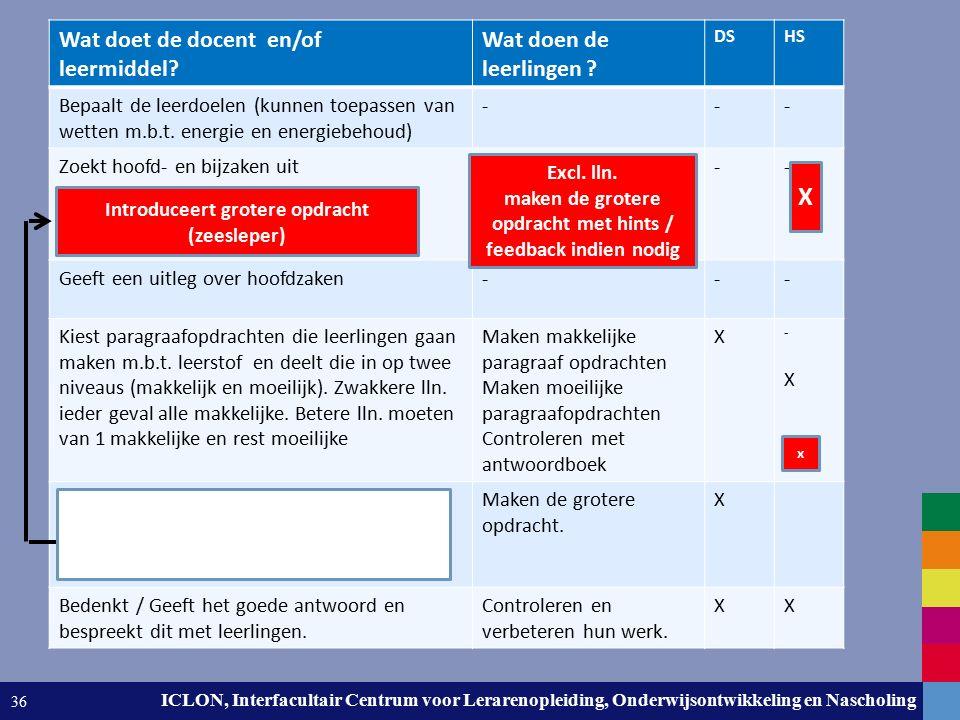 Leiden University. The university to discover. ICLON, Interfacultair Centrum voor Lerarenopleiding, Onderwijsontwikkeling en Nascholing 36 Wat doet de