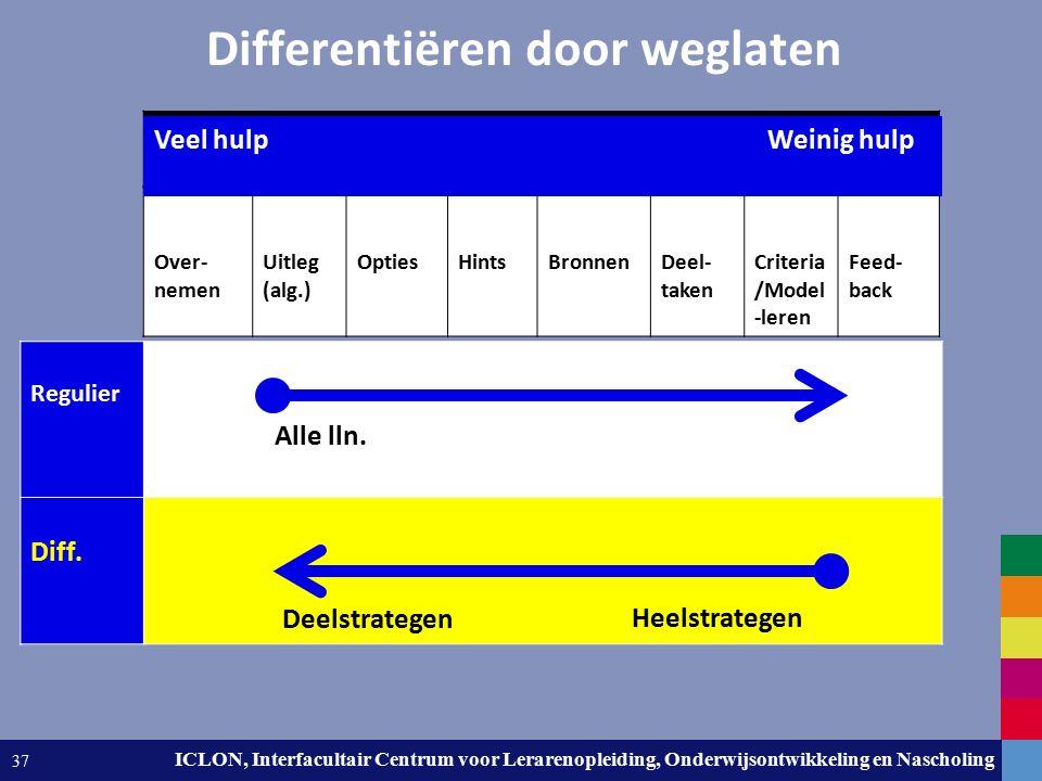 Leiden University. The university to discover. ICLON, Interfacultair Centrum voor Lerarenopleiding, Onderwijsontwikkeling en Nascholing 37 Differentië