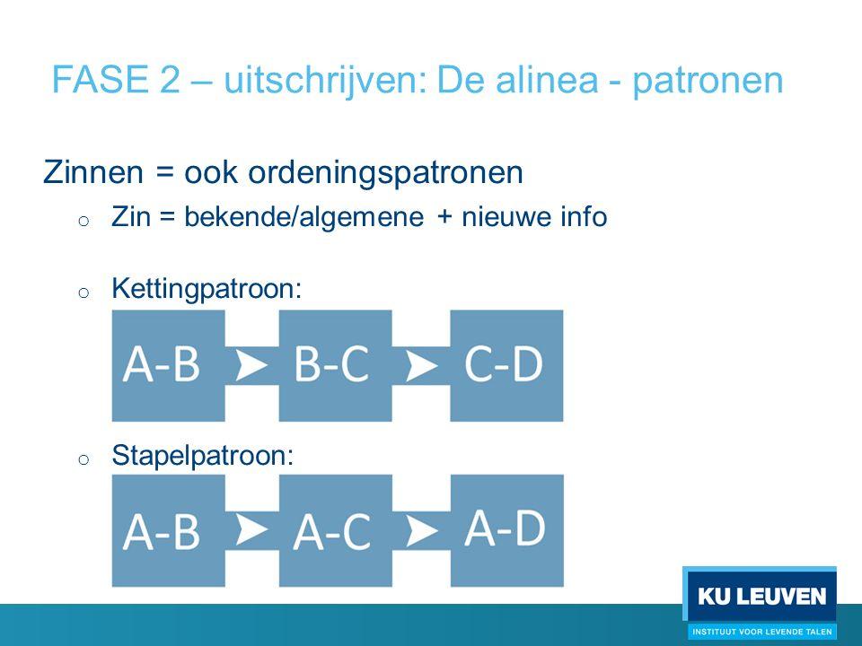 FASE 2 – uitschrijven: De alinea - patronen Zinnen = ook ordeningspatronen o Zin = bekende/algemene + nieuwe info o Kettingpatroon: o Stapelpatroon: