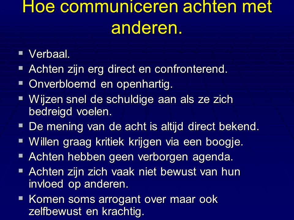 Hoe communiceren achten met anderen.  Non verbaal.