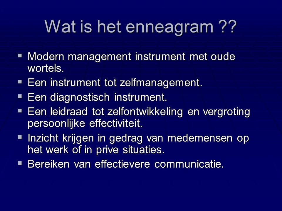 Wat is het enneagram ?. Modern management instrument met oude wortels.