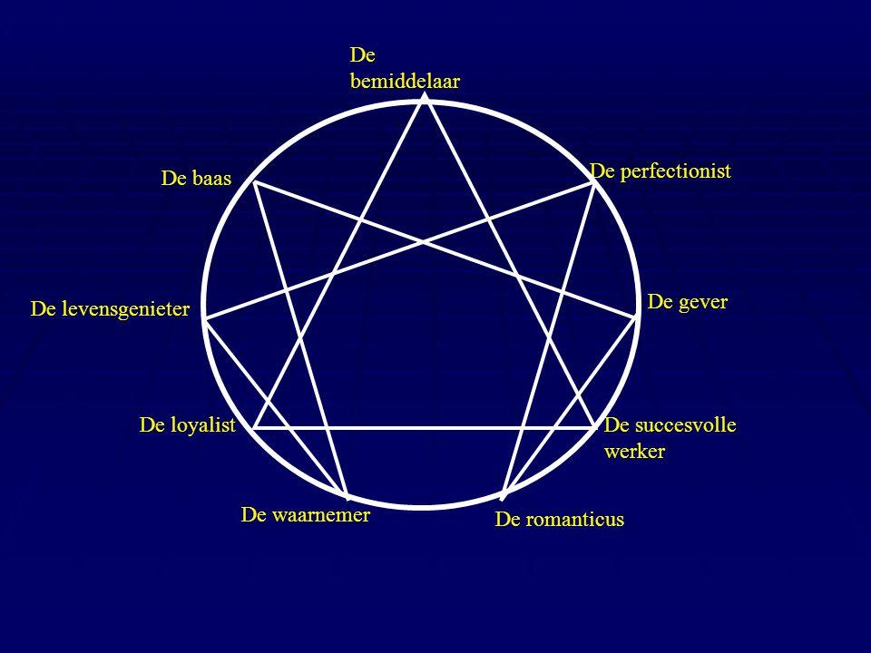 Hoe de vijf informatie verwerkt. Monniken met een hebzuchtige geest.