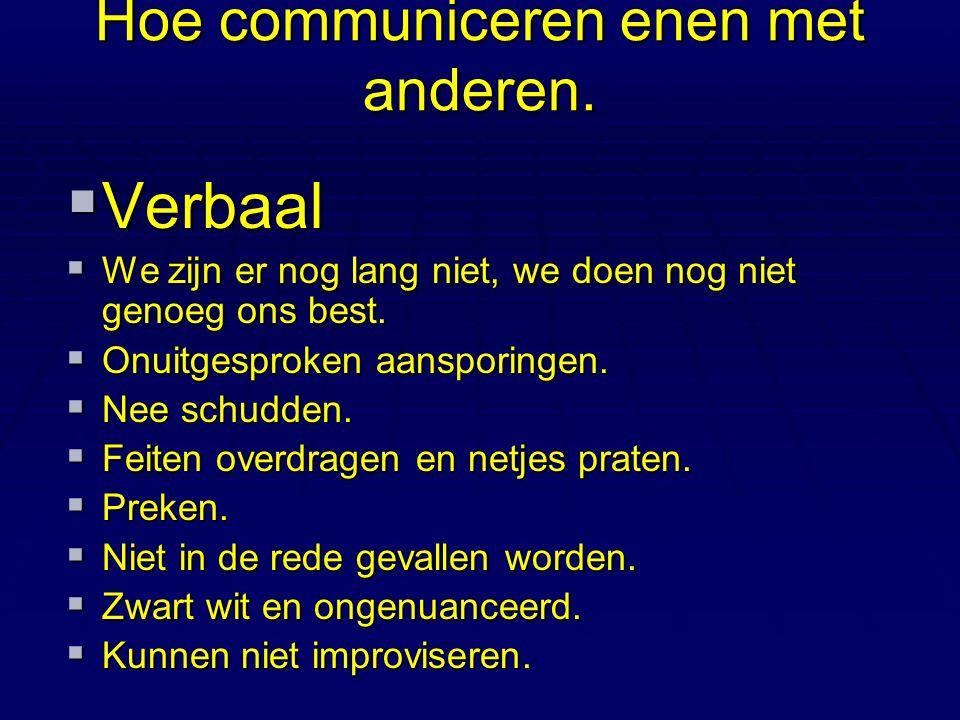 Hoe communiceren enen met anderen.  Non verbaal.