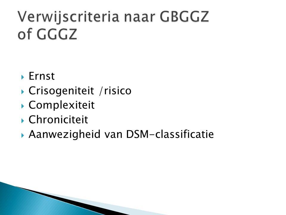  Ernst  Crisogeniteit /risico  Complexiteit  Chroniciteit  Aanwezigheid van DSM-classificatie
