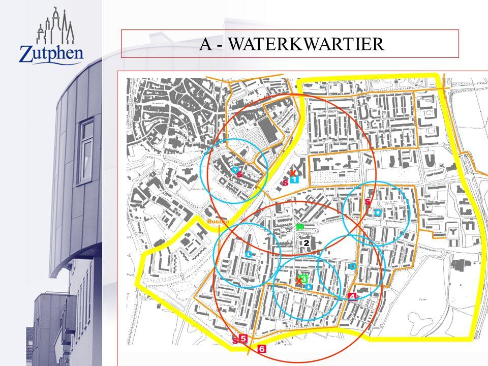 A - WATERKWARTIER