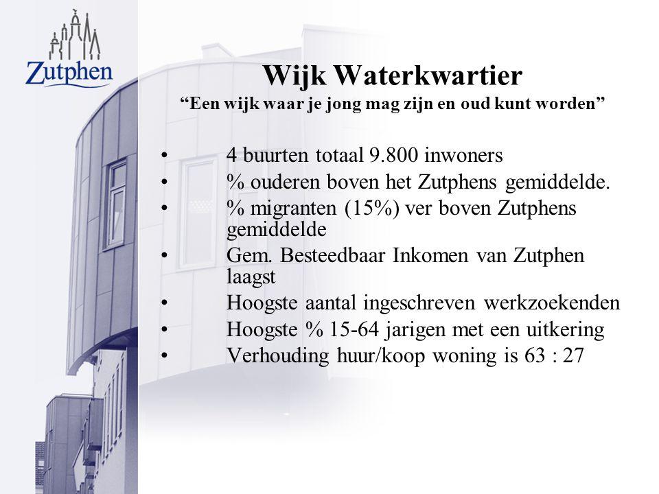 Wijk Waterkwartier Een wijk waar je jong mag zijn en oud kunt worden 4 buurten totaal 9.800 inwoners % ouderen boven het Zutphens gemiddelde.