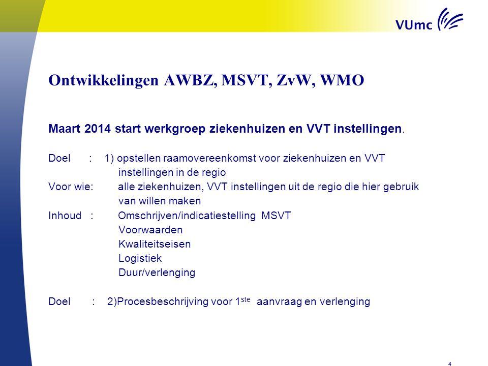 Ontwikkelingen AWBZ, MSVT, ZvW, WMOen Maart 2014 start werkgroep ziekenhuizen en VVT instellingen.