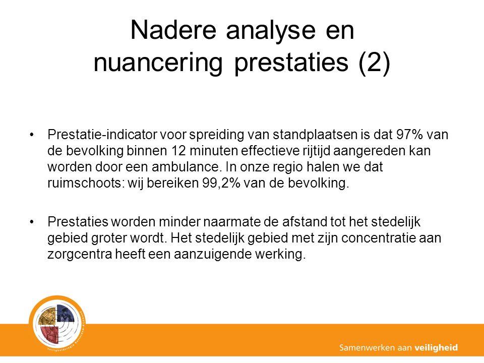 Nadere analyse en nuancering prestaties (2) Prestatie-indicator voor spreiding van standplaatsen is dat 97% van de bevolking binnen 12 minuten effectieve rijtijd aangereden kan worden door een ambulance.