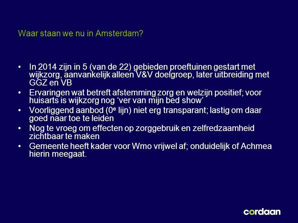 Waar staan we nu in Amsterdam.