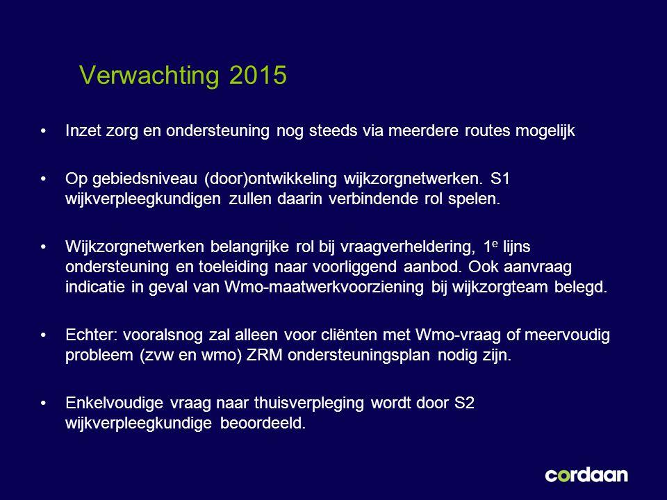 Verwachting 2015 Inzet zorg en ondersteuning nog steeds via meerdere routes mogelijk Op gebiedsniveau (door)ontwikkeling wijkzorgnetwerken.