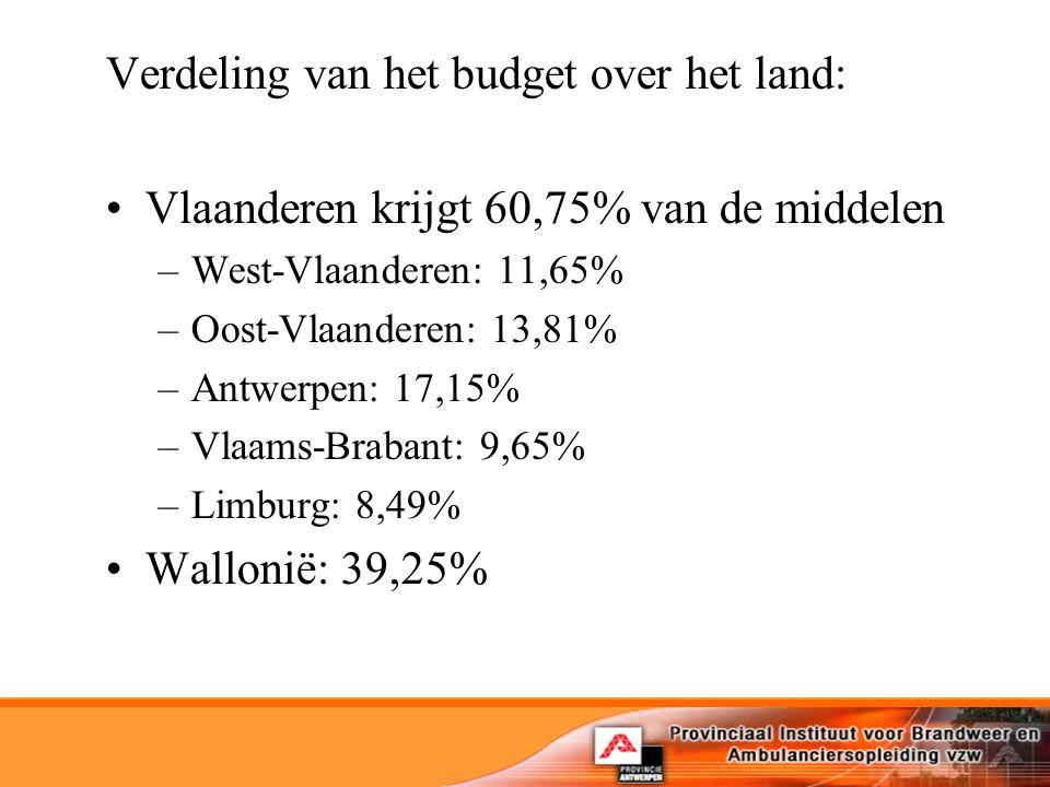 Verdeling van het budget over het land: Vlaanderen krijgt 60,75% van de middelen –West-Vlaanderen: 11,65% –Oost-Vlaanderen: 13,81% –Antwerpen: 17,15% –Vlaams-Brabant: 9,65% –Limburg: 8,49% Wallonië: 39,25%