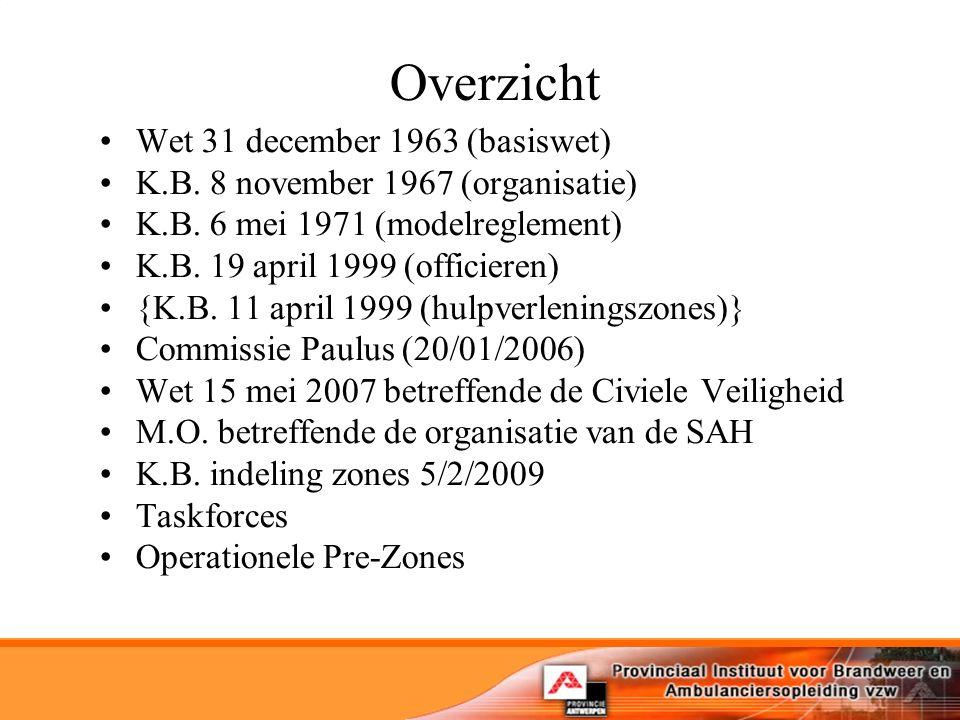 Overzicht Wet 31 december 1963 (basiswet) K.B.8 november 1967 (organisatie) K.B.