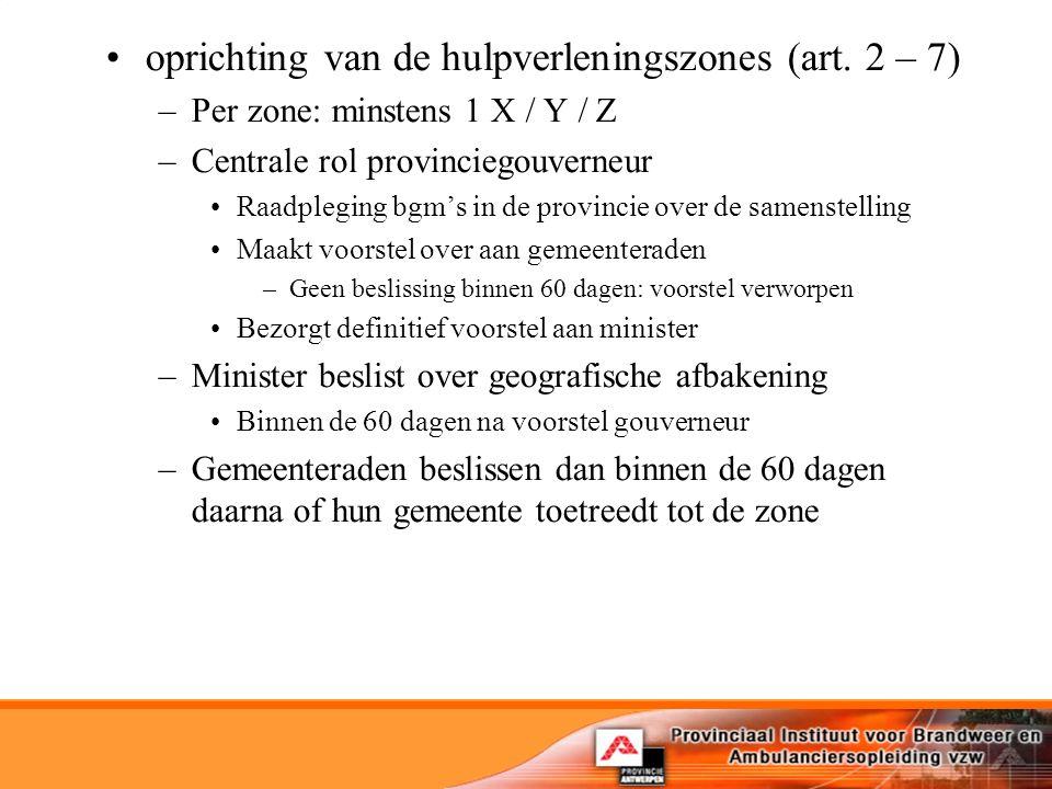 oprichting van de hulpverleningszones (art.