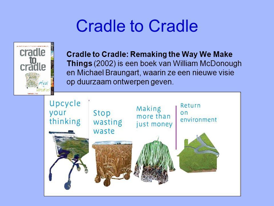 Cradle to Cradle Cradle to Cradle: Remaking the Way We Make Things (2002) is een boek van William McDonough en Michael Braungart, waarin ze een nieuwe visie op duurzaam ontwerpen geven.