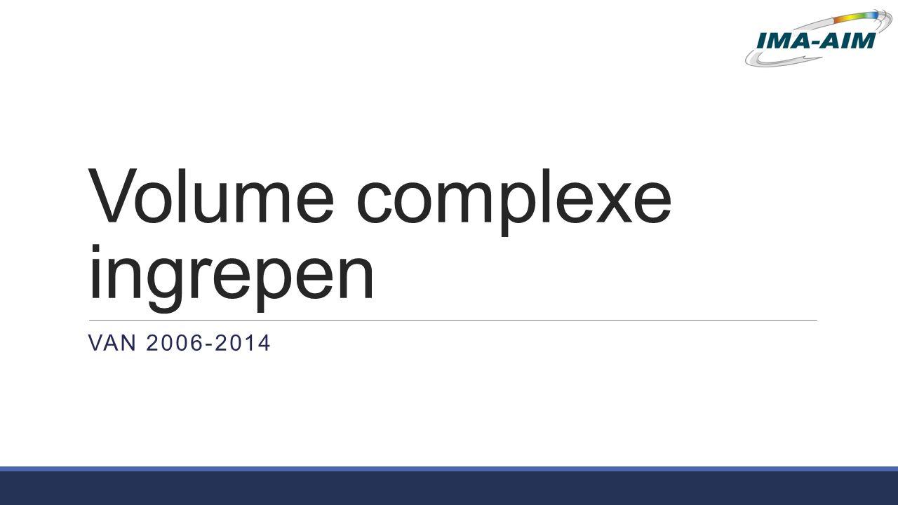 Volume complexe ingrepen VAN 2006-2014