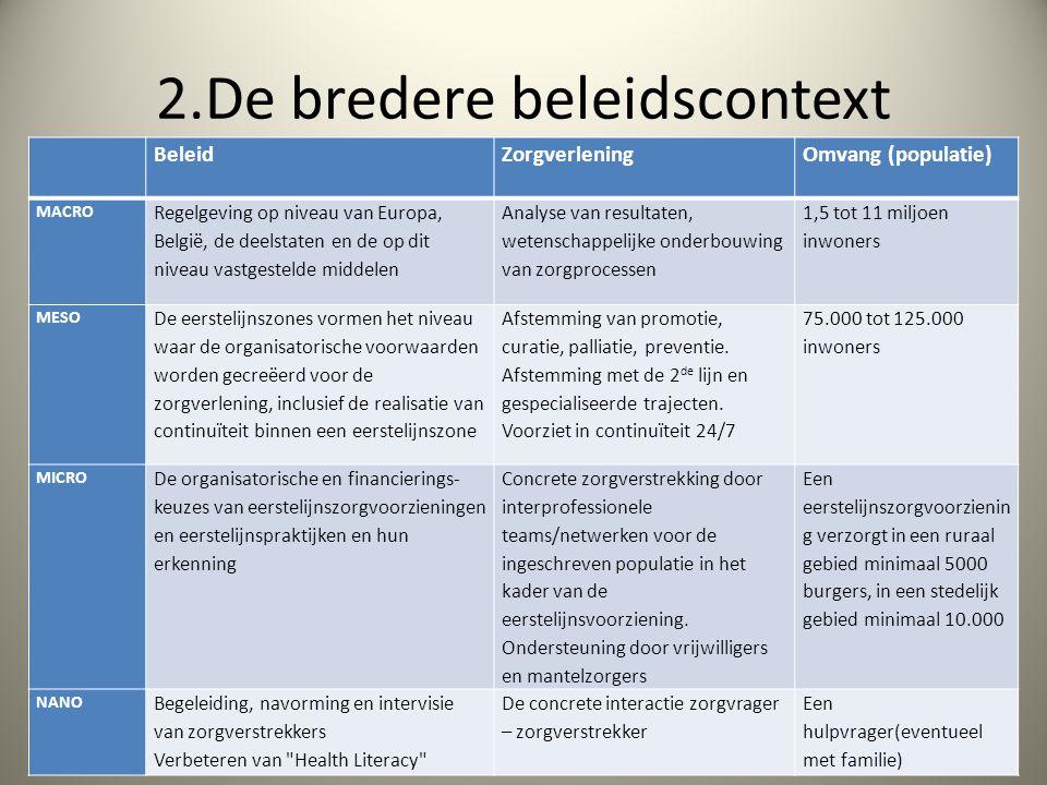 2.De bredere beleidscontext BeleidZorgverleningOmvang (populatie) MACRO Regelgeving op niveau van Europa, België, de deelstaten en de op dit niveau vastgestelde middelen Analyse van resultaten, wetenschappelijke onderbouwing van zorgprocessen 1,5 tot 11 miljoen inwoners MESO De eerstelijnszones vormen het niveau waar de organisatorische voorwaarden worden gecreëerd voor de zorgverlening, inclusief de realisatie van continuïteit binnen een eerstelijnszone Afstemming van promotie, curatie, palliatie, preventie.