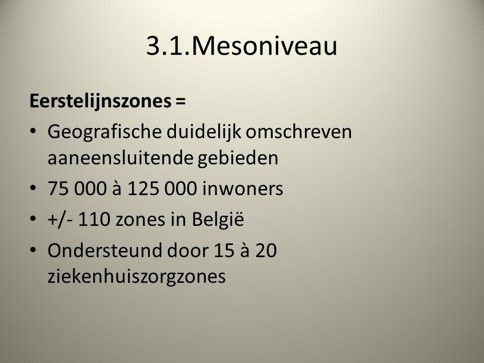 3.1.Mesoniveau Eerstelijnszones = Geografische duidelijk omschreven aaneensluitende gebieden 75 000 à 125 000 inwoners +/- 110 zones in België Ondersteund door 15 à 20 ziekenhuiszorgzones