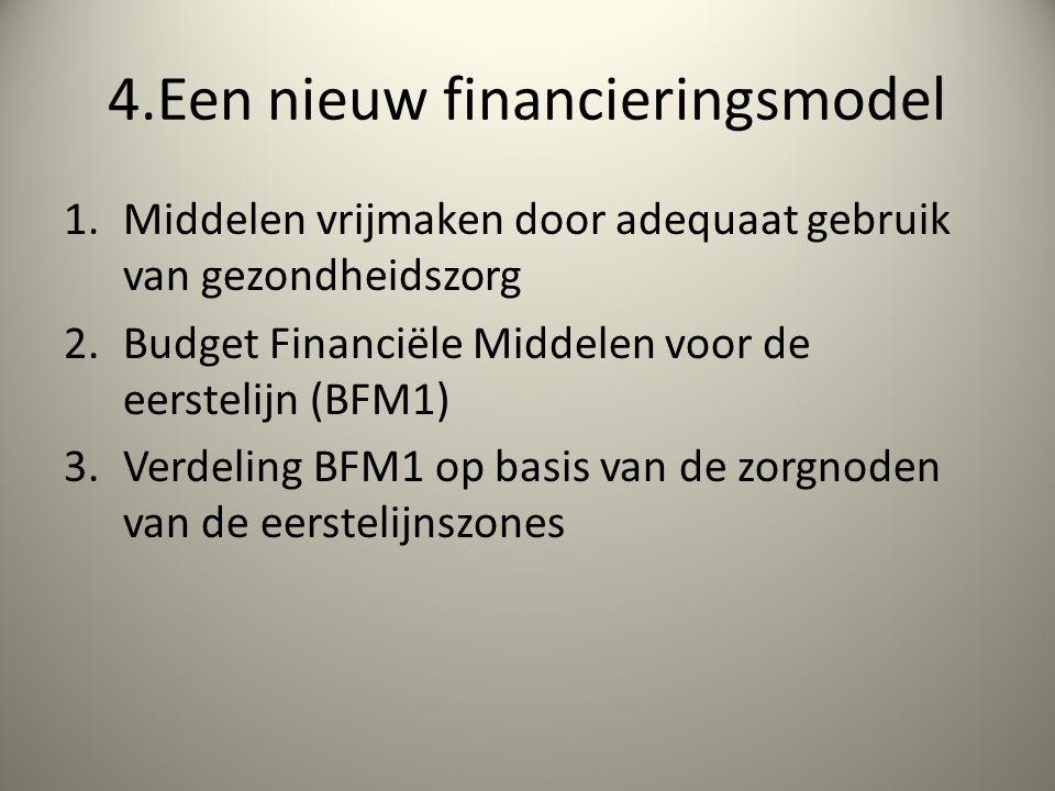 4.Een nieuw financieringsmodel 1.Middelen vrijmaken door adequaat gebruik van gezondheidszorg 2.Budget Financiële Middelen voor de eerstelijn (BFM1) 3.Verdeling BFM1 op basis van de zorgnoden van de eerstelijnszones