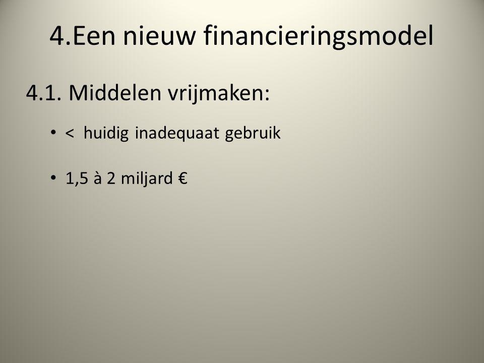 4.Een nieuw financieringsmodel 4.1.