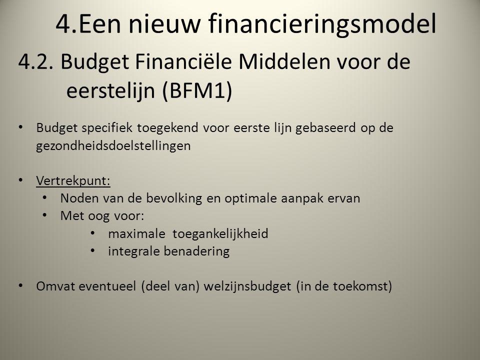 4.Een nieuw financieringsmodel 4.2.