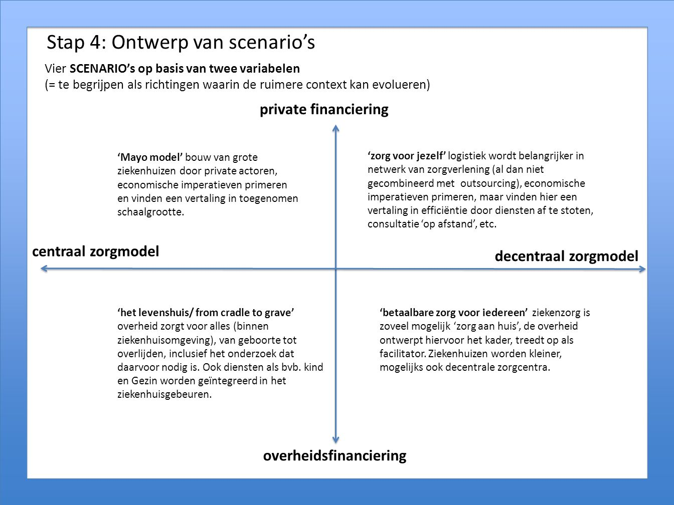 Stap 4: Ontwerp van scenario's Vier SCENARIO's op basis van twee variabelen (= te begrijpen als richtingen waarin de ruimere context kan evolueren) 'Mayo model' bouw van grote ziekenhuizen door private actoren, economische imperatieven primeren en vinden een vertaling in toegenomen schaalgrootte.