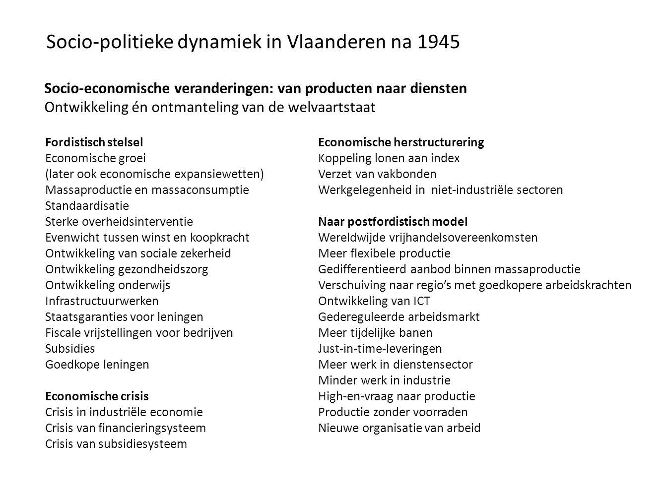 Socio-politieke dynamiek in Vlaanderen na 1945 Socio-economische veranderingen: van producten naar diensten Ontwikkeling én ontmanteling van de welvaartstaat Fordistisch stelsel Economische groei (later ook economische expansiewetten) Massaproductie en massaconsumptie Standaardisatie Sterke overheidsinterventie Evenwicht tussen winst en koopkracht Ontwikkeling van sociale zekerheid Ontwikkeling gezondheidszorg Ontwikkeling onderwijs Infrastructuurwerken Staatsgaranties voor leningen Fiscale vrijstellingen voor bedrijven Subsidies Goedkope leningen Economische crisis Crisis in industriële economie Crisis van financieringsysteem Crisis van subsidiesysteem Economische herstructurering Koppeling lonen aan index Verzet van vakbonden Werkgelegenheid in niet-industriële sectoren Naar postfordistisch model Wereldwijde vrijhandelsovereenkomsten Meer flexibele productie Gedifferentieerd aanbod binnen massaproductie Verschuiving naar regio's met goedkopere arbeidskrachten Ontwikkeling van ICT Gedereguleerde arbeidsmarkt Meer tijdelijke banen Just-in-time-leveringen Meer werk in dienstensector Minder werk in industrie High-en-vraag naar productie Productie zonder voorraden Nieuwe organisatie van arbeid