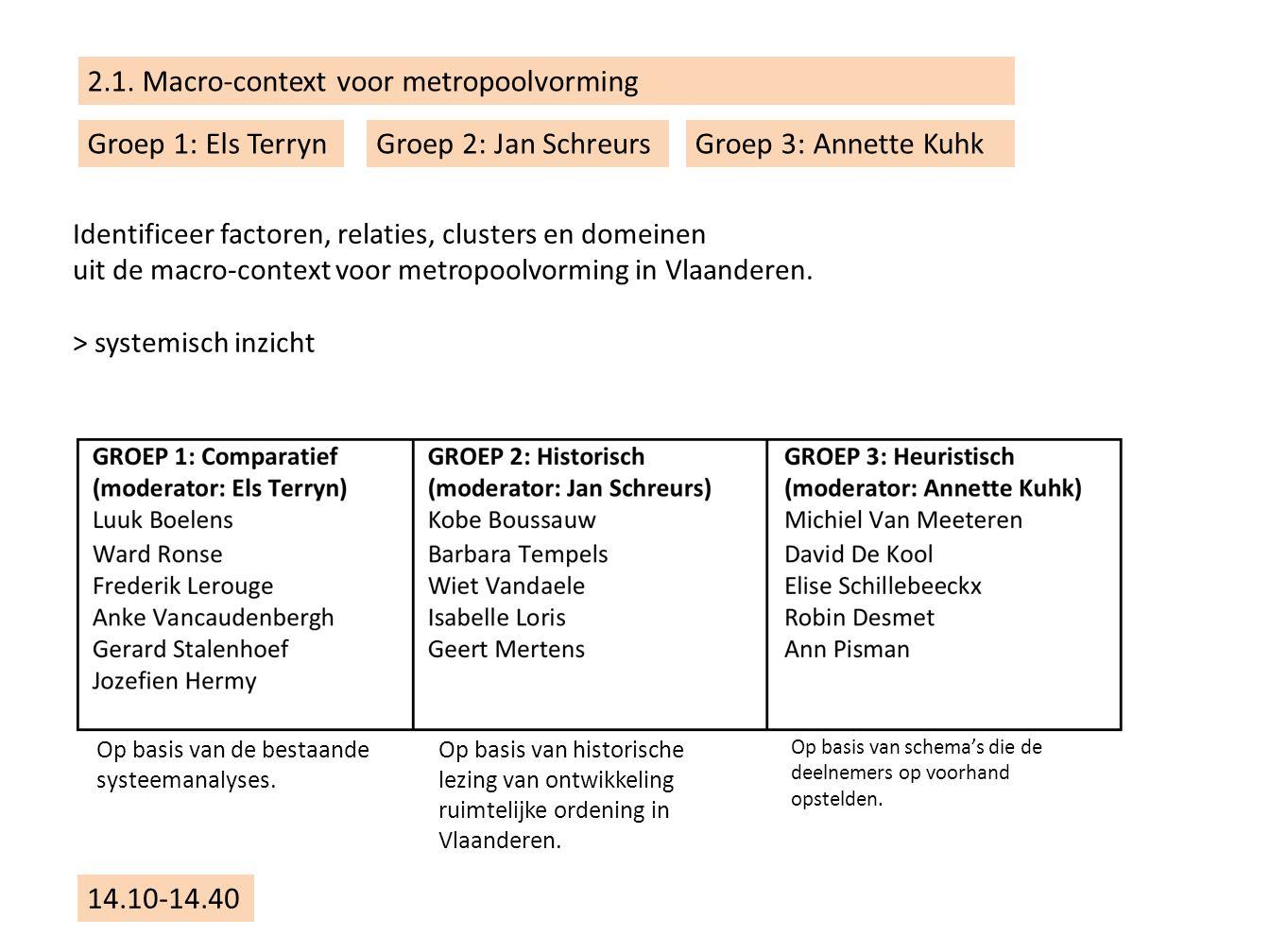 14.10-14.40 2.1. Macro-context voor metropoolvorming Groep 1: Els TerrynGroep 2: Jan SchreursGroep 3: Annette Kuhk Identificeer factoren, relaties, cl
