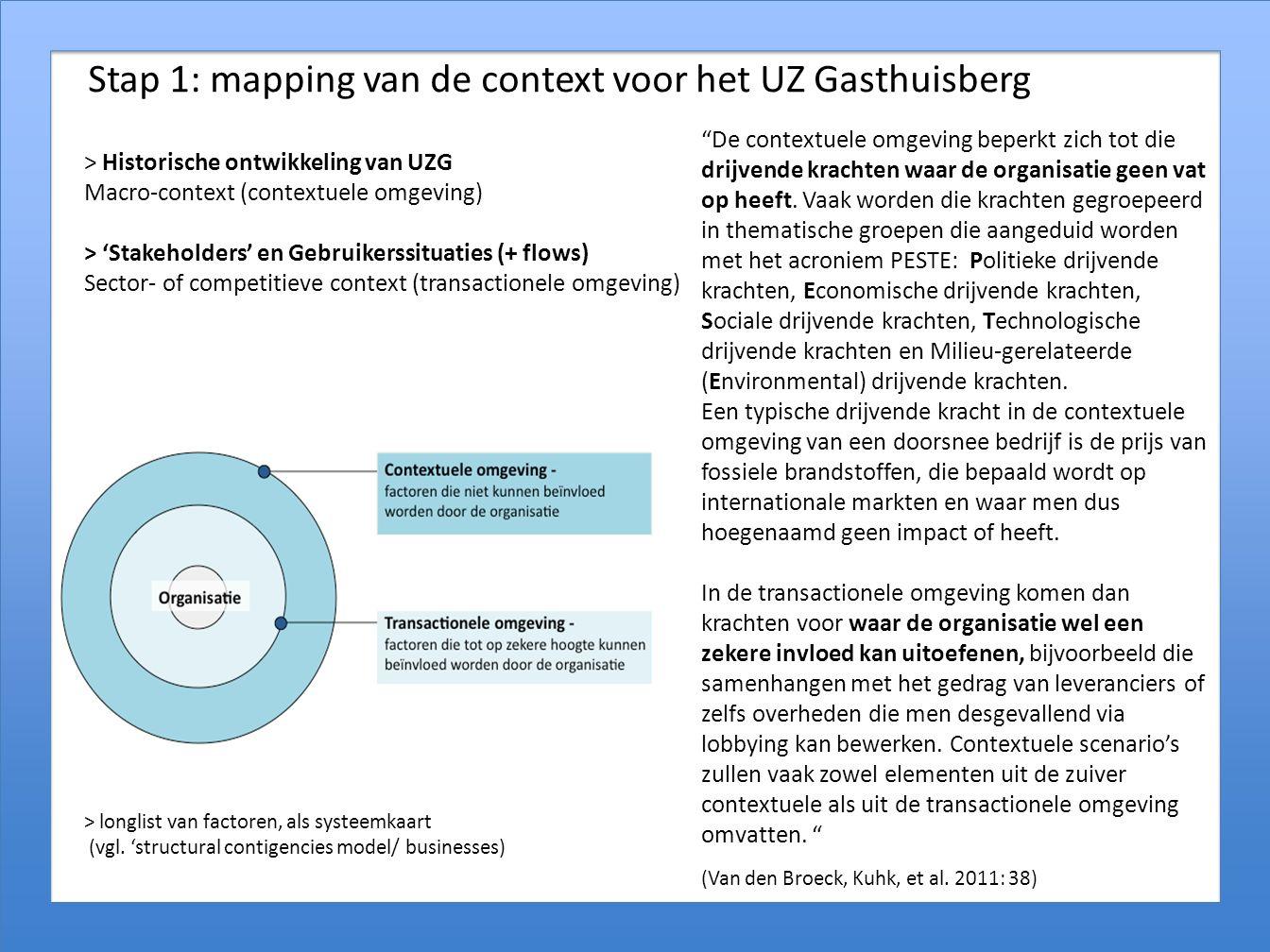 Stap 1: mapping van de context voor het UZ Gasthuisberg > Historische ontwikkeling van UZG Macro-context (contextuele omgeving) > 'Stakeholders' en Ge