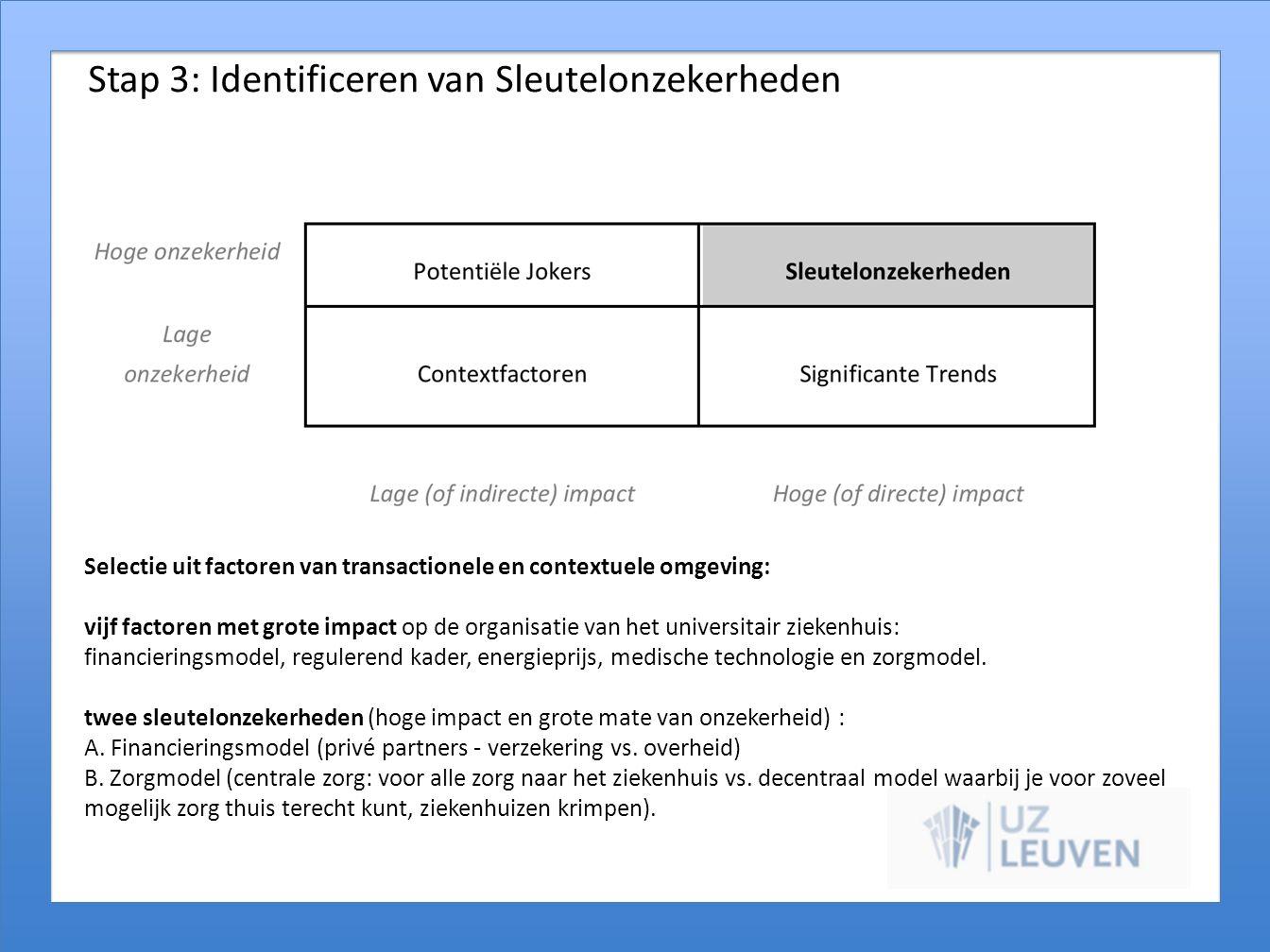 Stap 3: Identificeren van Sleutelonzekerheden Selectie uit factoren van transactionele en contextuele omgeving: vijf factoren met grote impact op de o