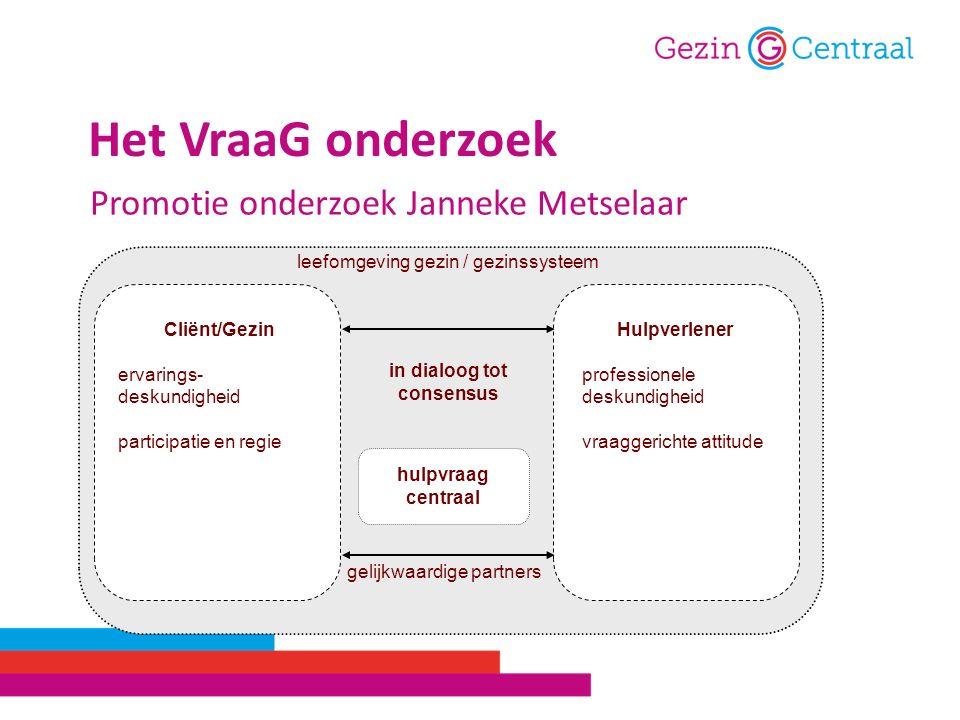 Het VraaG onderzoek Promotie onderzoek Janneke Metselaar Cliënt/Gezin ervarings- deskundigheid participatie en regie in dialoog tot consensus leefomge