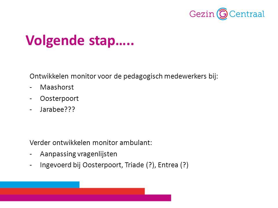 Ontwikkelen monitor voor de pedagogisch medewerkers bij: -Maashorst -Oosterpoort -Jarabee??? Verder ontwikkelen monitor ambulant: -Aanpassing vragenli