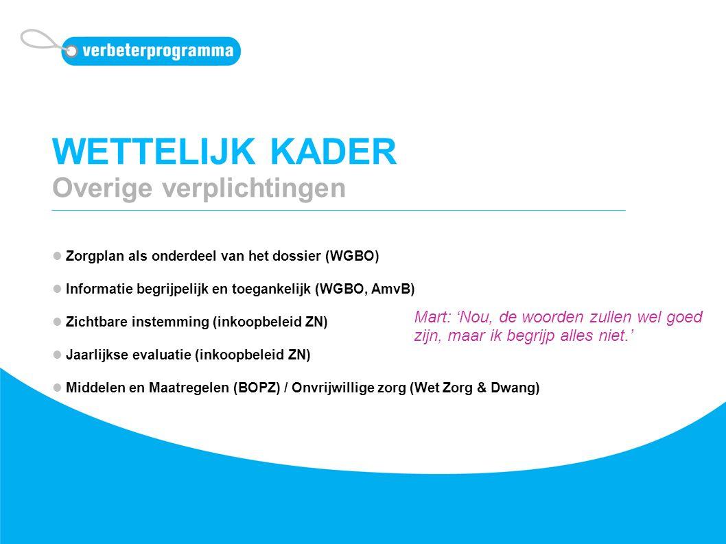 WETTELIJK KADER Overige verplichtingen Zorgplan als onderdeel van het dossier (WGBO) Informatie begrijpelijk en toegankelijk (WGBO, AmvB) Zichtbare in