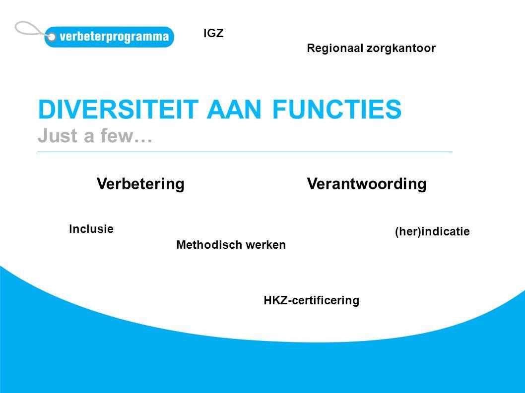 DIVERSITEIT AAN FUNCTIES Just a few… Methodisch werken VerantwoordingVerbetering (her)indicatie Inclusie HKZ-certificering Regionaal zorgkantoor IGZ