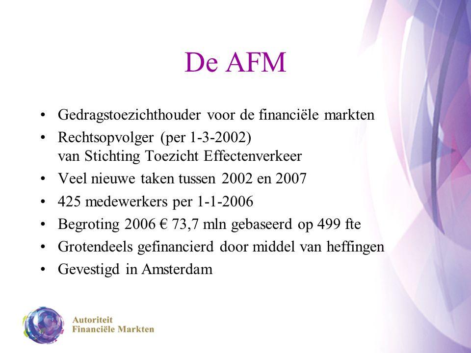 Vier hoofdthema's governance AFM Financiën (overheid) Instellingen onder toezicht Consument AFM 4.
