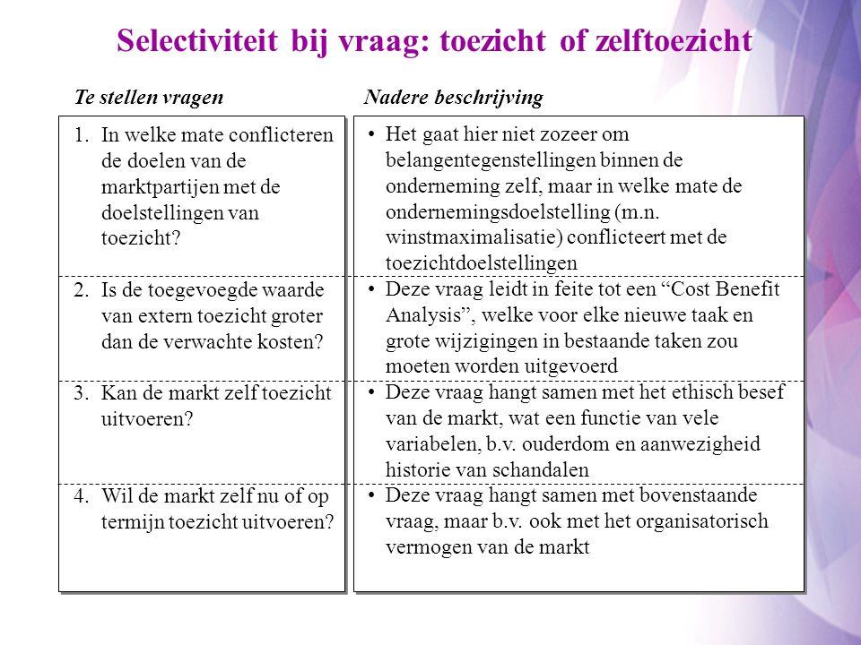 Selectiviteit bij vraag: toezicht of zelftoezicht 1.In welke mate conflicteren de doelen van de marktpartijen met de doelstellingen van toezicht.