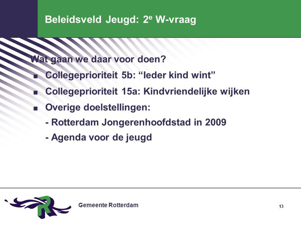 Gemeente Rotterdam 13 Beleidsveld Jeugd: 2 e W-vraag Wat gaan we daar voor doen .