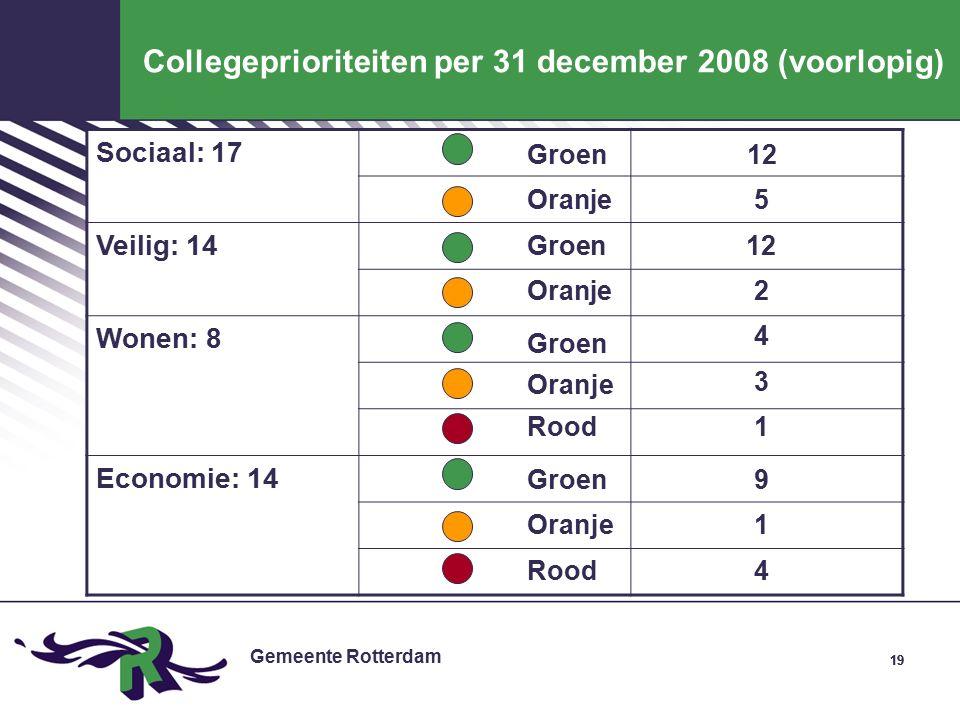 Gemeente Rotterdam 19 Collegeprioriteiten per 31 december 2008 (voorlopig) Sociaal: 17 Veilig: 14 Wonen: 8 Economie: 14 Groen Oranje Rood Groen Rood 5 2 3 1 12 4 1 9 4 Groen 12
