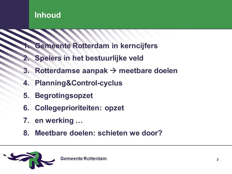 Gemeente Rotterdam 13 Beleidsveld Jeugd: 2 e W-vraag Wat gaan we daar voor doen?.