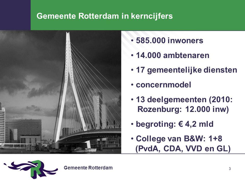 Gemeente Rotterdam 3 Gemeente Rotterdam in kerncijfers 585.000 inwoners 14.000 ambtenaren 17 gemeentelijke diensten concernmodel 13 deelgemeenten (2010: Rozenburg: 12.000 inw) begroting: € 4,2 mld College van B&W: 1+8 (PvdA, CDA, VVD en GL)